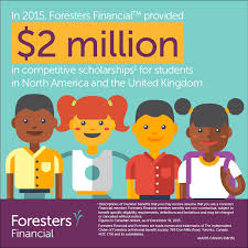 Foresters Mobile Quotes Awesome Introducing Your Term Foresters Financial
