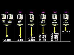 Enagic Compensation Plan Chart Enagic Compensation Plan Earn While You Learn Kangen