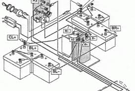 1989 club car ds wiring diagram wirdig 1989 club car ds wiring diagram