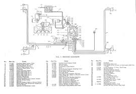 willys jeep wiring diagram willys wiring diagrams online