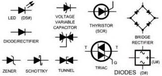 wiring diagram diode symbol wiring image wiring diode wiring diagram symbols diode auto wiring diagram schematic on wiring diagram diode symbol