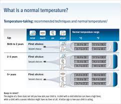 50 Scientific Celsius To Fahrenheit Conversion Chart Fever