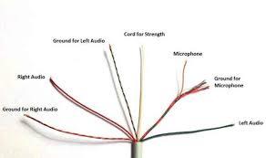 stereo headphone jack wiring diagram wiring diagram stereo headphone plug wiring diagram jodebal