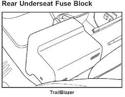 2004 chevrolet trailblazer tail light wiring diagram questions rhe tailgate light on the dashboard will not turn off