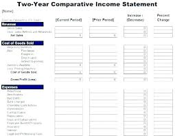 Monthly Profit And Loss Statement Template Monthly Profit Loss Statement Template And Images Of Month