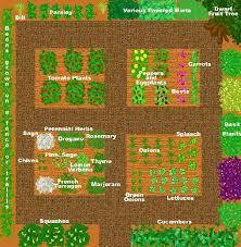 Garden Layout Template Vegetable And Herb Garden Layout Kitchen Garden Designs Veg