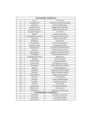 Mla List List Number 3 Of Tdp Andhra Pradesh State Mla And Mp Candidates
