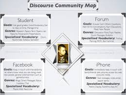 steven antunez s english blog discourse community map response discourse community map response