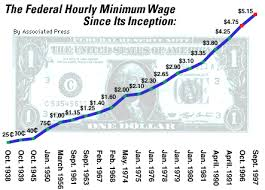 A Higher Minimum Wage Is The Tonic America Needs Here Are