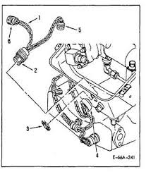install fuel control wiring harness assembly tm 55 2835 209 23 section xv install fuel control wiring harness assembly 5 15 install fuel control wiring harness assembly initial setup tools