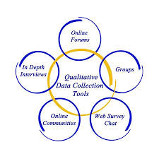 Qualitative Data Collection Tools Stock Photo Picture And Royalty