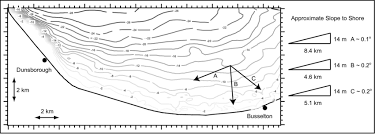 Contour Plot Of Topography Of Geographe Bay Dunsborough To