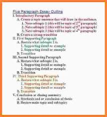 examples of an outline for an essay essay checklist 7 examples of an outline for an essay