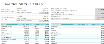 Monthly Expense Tracker Excel Excel Monthly Budget