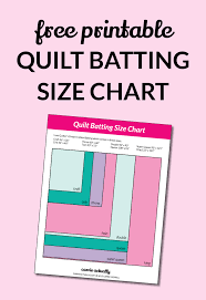Quilt Batting Size Chart — Carrie Actually by Carrie Merrell & Free Printable Quilt Batting Size Chart | I find myself looking this up  over and over Adamdwight.com