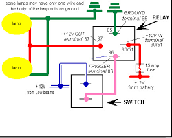 outstanding jeep liberty fog light wiring diagram jeep wiring Fog Light Switch Wiring Diagram readingrat also astonishing wiring diagram interesting wiring diagram for hella fog lights readingrat with astonishing wiring diagram for jeep fog 2001 mustang fog light switch wiring diagram