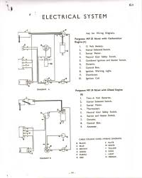12 volt conversion wiring diagram for ferguson wiring library 282 massey ferguson wiring schematic 100% wiring diagram u2022 ferguson to30 12 volt