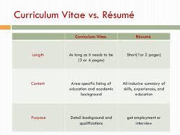 Curriculum Vitae Cv Vs Resume Adorable Curriculum Vitae Cv Vs A Resume R Sum Final How Write Professional 44