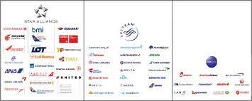 Global Airline Alliance Chart