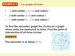 example 5 use graphs of circles a with center 2 2 5 and