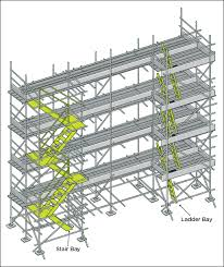 image ladder and stair access to work platforms shown over four levels of