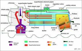 boiler diagram facbooik com Steam Boiler Wiring Diagram ideal independent c24 boiler diagram (boiler exploded) heating oil fired steam boiler wiring diagram