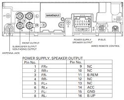 wiring diagram pioneer deh 150mp wiring diagram pioneer deh 1300mp Pioneer Avic Z130bt Wiring Diagram pioneer deh x6500bt wiring harness diagram pioneer deh wiring wiring diagram pioneer deh 150mp pioneer deh pioneer avic-z130bt wiring diagram