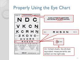 How To Use Sloan Eye Chart 33 Experienced Sloan Eye Chart 10 Feet