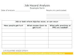 Job Hazard Analysis Worksheet Job Hazard Analysis Template To Excel Safety Meaning In New Risk