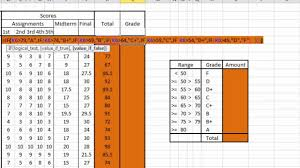 Excel Grade Calculator Template Excel Tutorial How To Calculate Students Grade Youtube