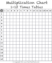 Multiplication Table 1 15 Chart Times Table Tests Multiplication Charts Free Download