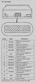 1989 Acura Integra Ac Wiring   Wiring Diagram • besides  likewise 45 1989 honda civic fuse box diagram fresh – tilialinden likewise Repair Guides   Wiring Diagrams   Wiring Diagrams   AutoZone further Repair Guides   Wiring Diagrams   Wiring Diagrams   AutoZone moreover 88 91 All the Wiring Information You Could Need is in Here moreover 96 Civic Power Window Wiring Diagram Fresh Honda For   mihella me together with 91 Civic Dx Radio Wiring   Wiring Diagram • likewise 90 Honda Civic Wiring Diagram   Wiring Diagram together with  besides Honda Civic Diagram   wiring data. on 89 honda wagon civic electrical diagram