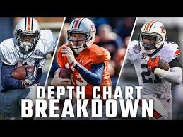 Auburn 2016 Depth Chart Auburn Unveils 2016 Depth Chart Before Hosting No 2 Clemson