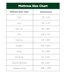 Crib Mattress Size Chart Bed Sizes Updated 2019 Guide On Bed Size Dimensions