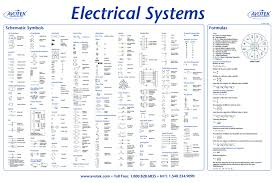 aircraft wiring schematic symbols aircraft image basic aircraft wiring diagram basic image wiring on aircraft wiring schematic symbols