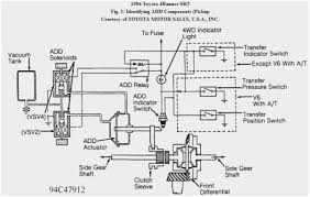 58 inspirational images of 1994 toyota 4runner engine diagram flow 1994 toyota 4runner engine diagram luxury wiring diagram for 1994 toyota 4runner of 58 inspirational images