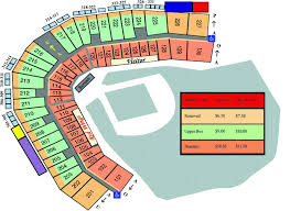 Buffalo Bisons Field Seating Chart Frontier Field 4 22 11 Jon Madden Ballhawk