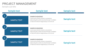 Powerpoint Project Management Templates Project Management