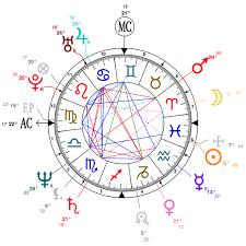 Walt Disney Birth Chart Astrology And Natal Chart Of Steve Jobs Born On 1955 02 24