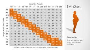 Bmi Chart Template For Powerpoint