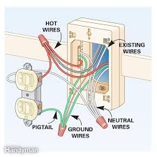 17 best ideas about electrical wiring diagram how to add extra outlets anywhere electrical installationelectrical