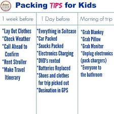 Packing For Vacation Lists Packing For A Trip With Kids 5 Tips Your Modern Family