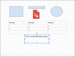 After drawing, you can click and drag the corners of. Google Draw A Full Guide For Beginners