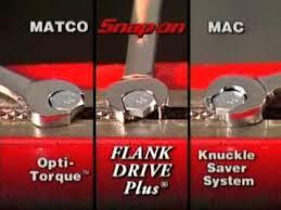 snap on tools wrench set. snap on tools wrench set