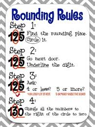 Rounding Anchor Chart 4th Grade Rounding Rules Anchor Chart Worksheets Teaching Resources