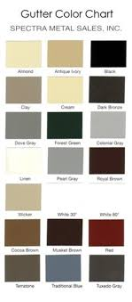 Poll What Color Gutters Should We Choose