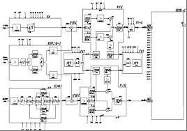 Структурная схема преобразователя частоты Разработка  На основе данной структуры в данном дипломном проекте был разработан преобразователь частоты