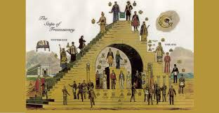 Freemason Organization Chart The Steps Of Freemasonry Geneva Masonic Lodge