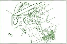 1999 gmc sierra tail light wiring diagram images 2002 gmc yukon truck wiring diagram on 88 gmc tail light