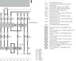 2003 saab 9 3 radio wiring diagram fresh bmw e90 wiring diagram pdf new 2003 saab